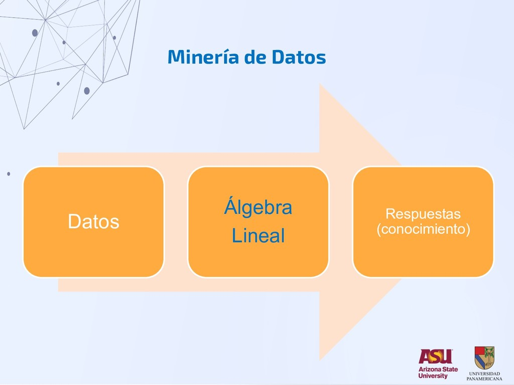 Minería de Datos Datos Álgebra Lineal Respuesta...