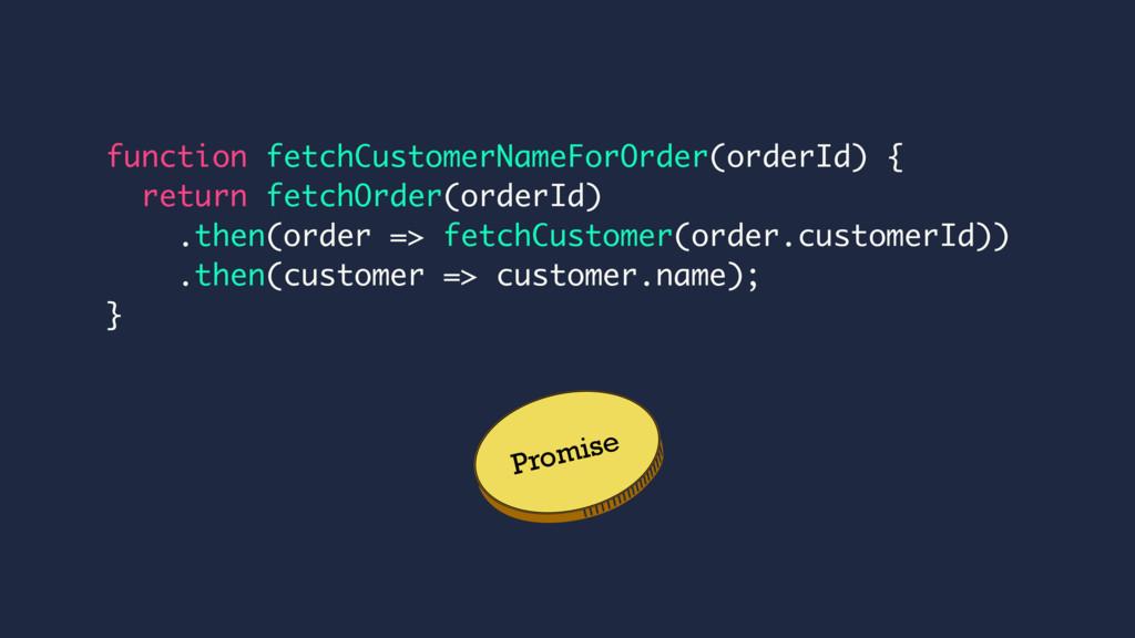 Promise function fetchCustomerNameForOrder(orde...