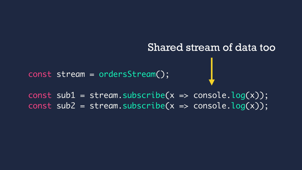 Shared stream of data too const stream = orders...
