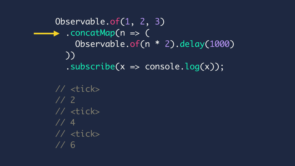 Observable.of(1, 2, 3) .concatMap(n => ( Observ...