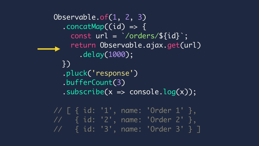 Observable.of(1, 2, 3) .concatMap((id) => { con...
