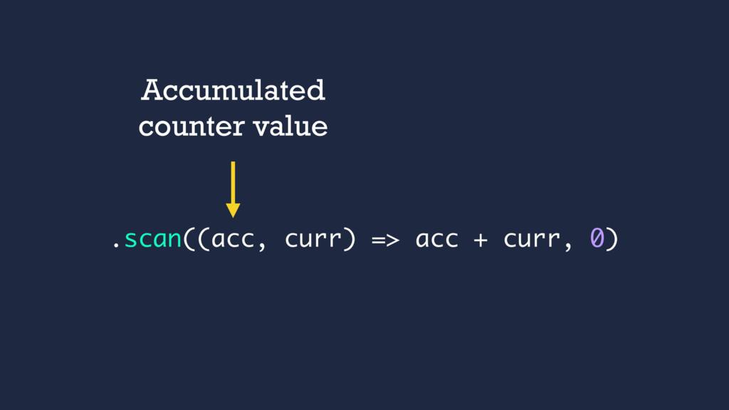 .scan((acc, curr) => acc + curr, 0) Accumulated...