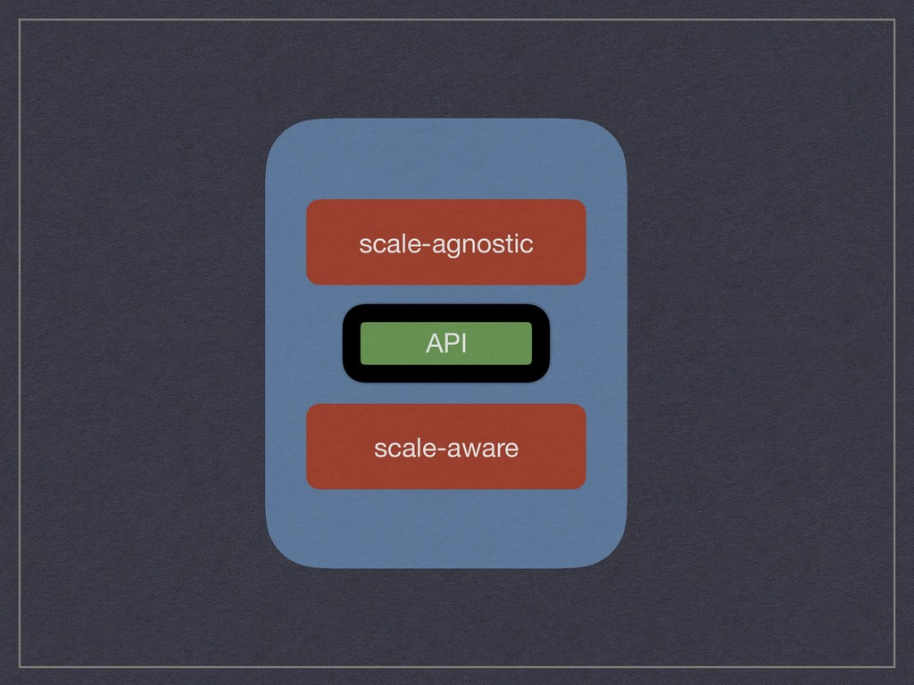 scale-agnostic scale-aware API