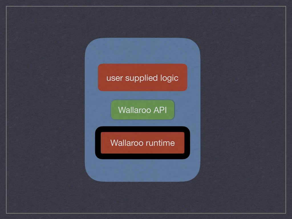 user supplied logic Wallaroo runtime Wallaroo A...