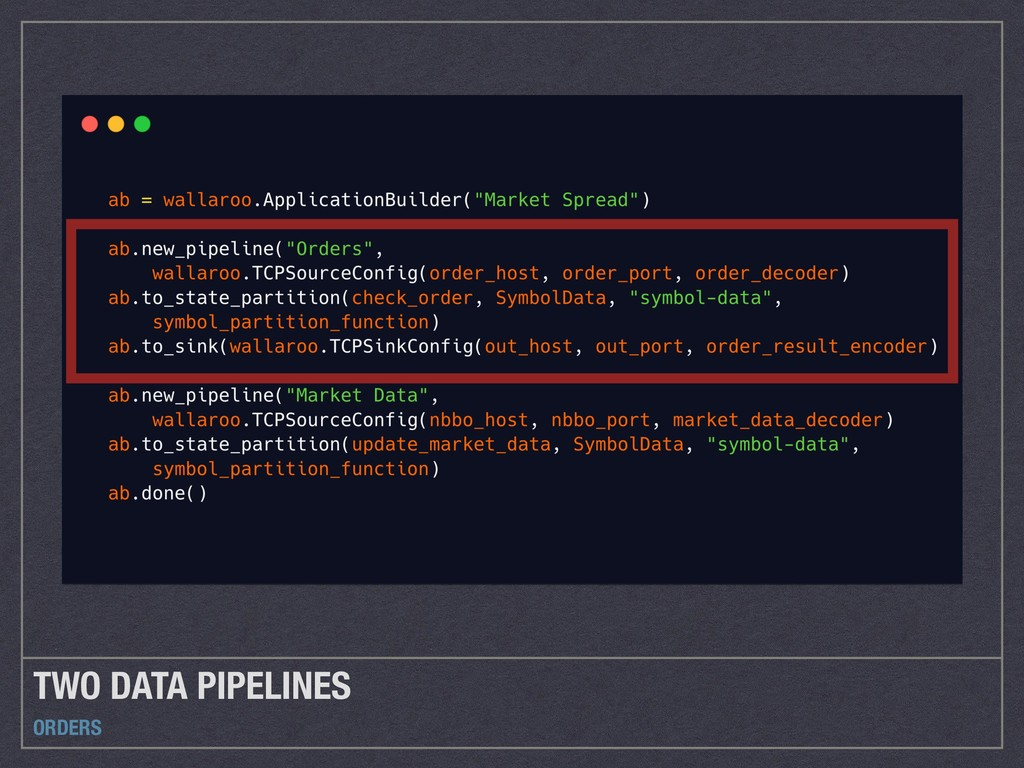 TWO DATA PIPELINES ORDERS