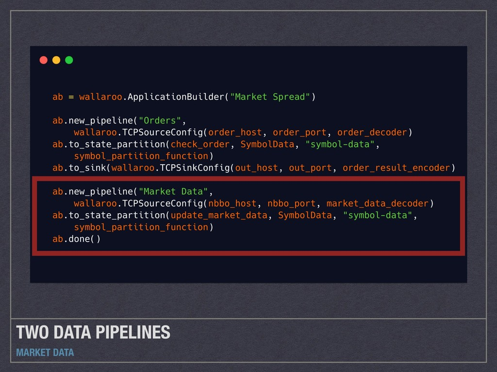 TWO DATA PIPELINES MARKET DATA