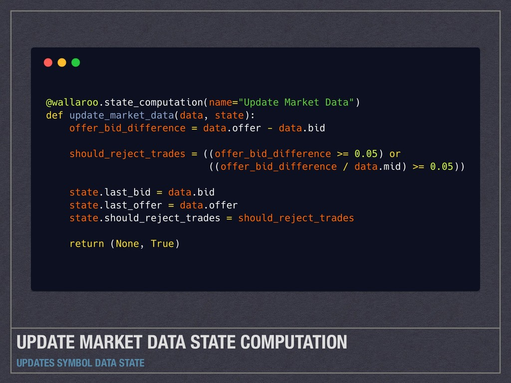 UPDATE MARKET DATA STATE COMPUTATION UPDATES SY...