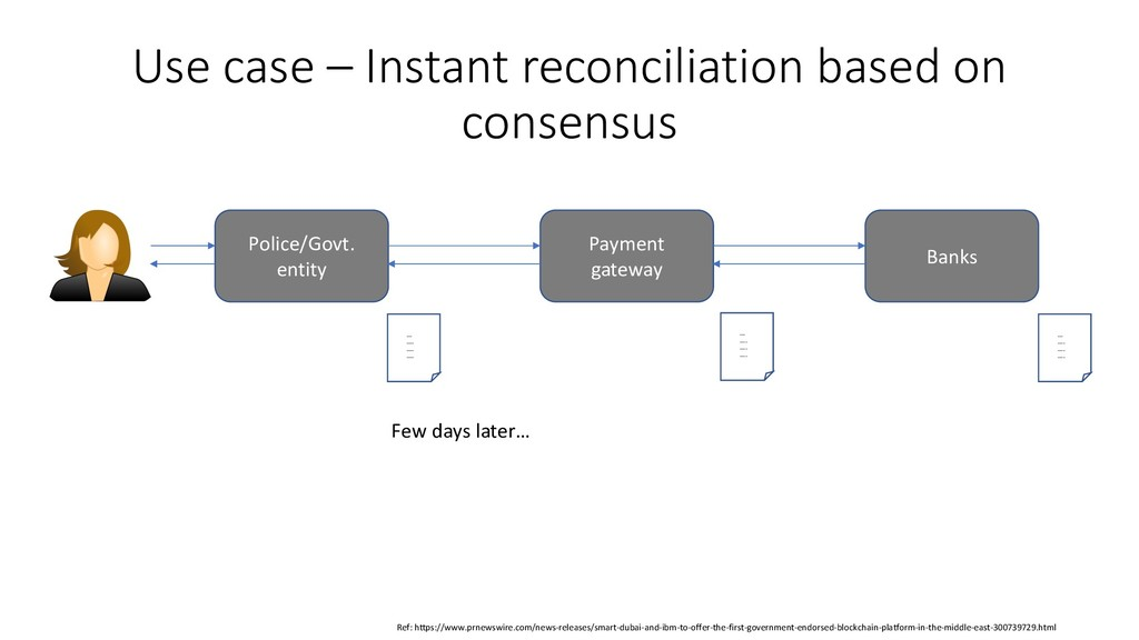 Use case – Instant reconciliation based on cons...