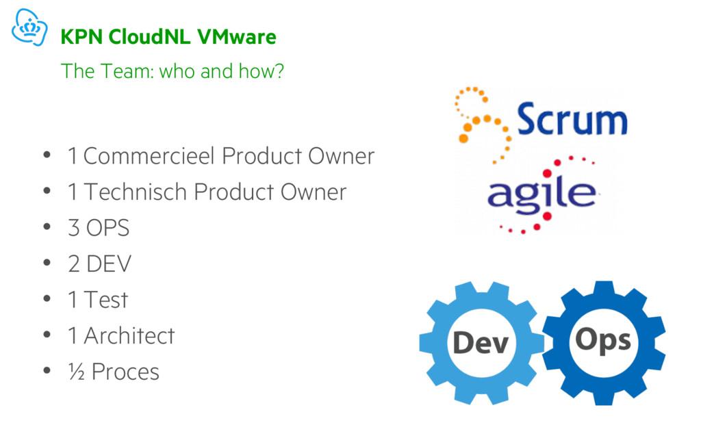 KPN CloudNL VMware • 1 Commercieel Product Owne...