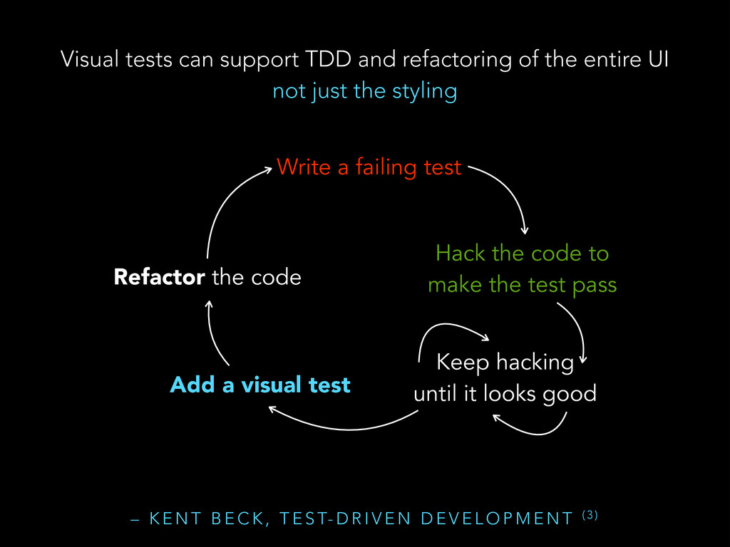 Write a failing test Hack the code to make the ...