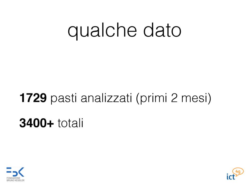 qualche dato 1729 pasti analizzati (primi 2 mes...