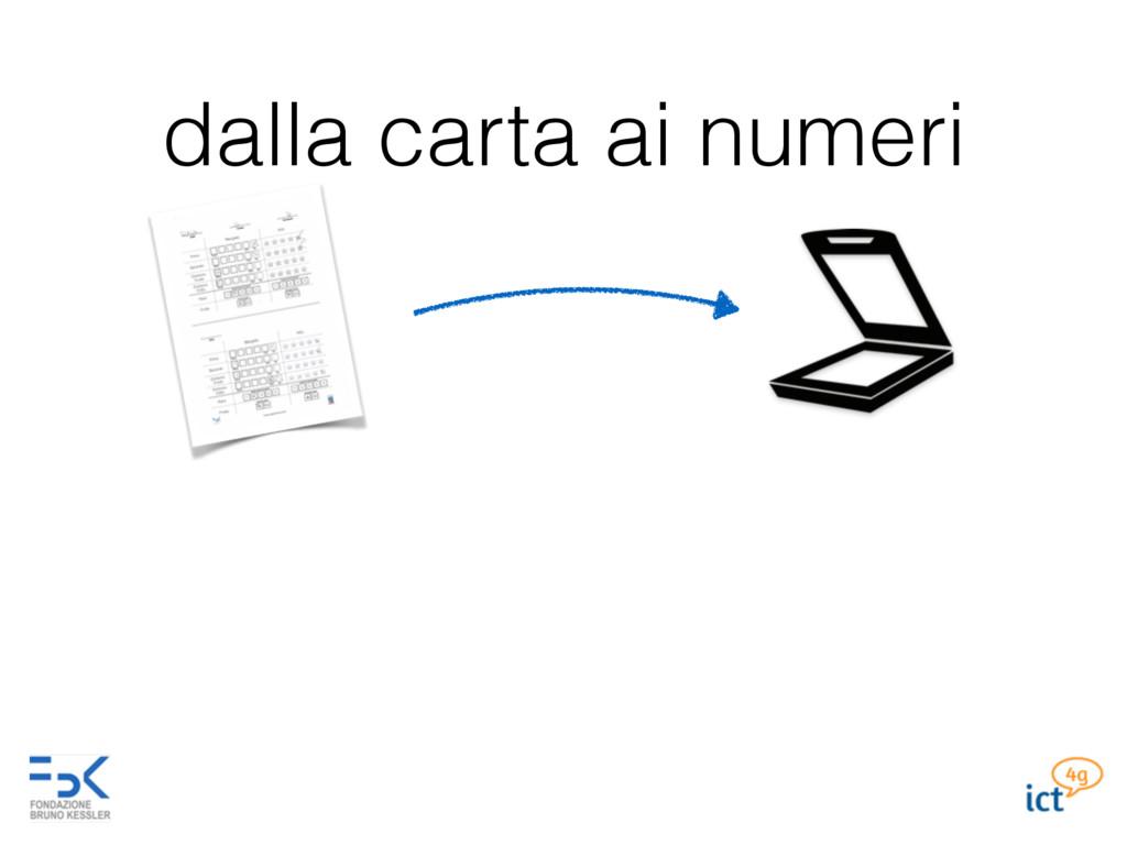 dalla carta ai numeri