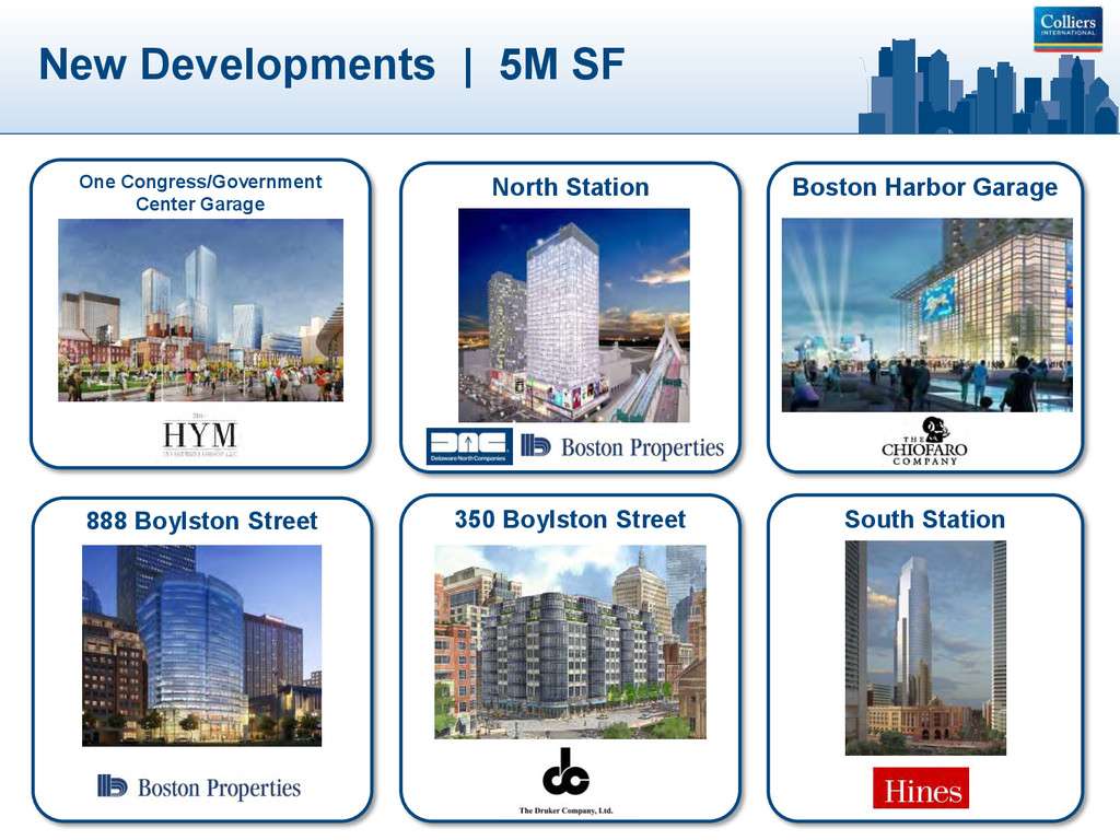 New Developments | 5M SF One Congress/Governmen...