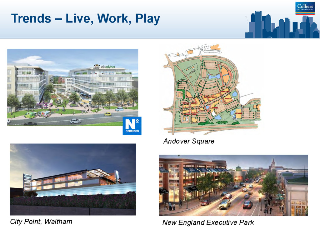 Trends – Live, Work, Play City Point, Waltham N...