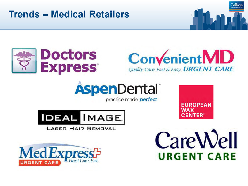 Trends – Medical Retailers