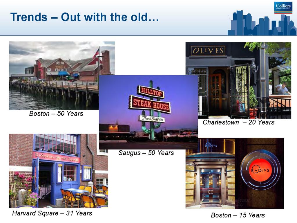 Harvard Square – 31 Years Boston – 15 Years Bos...