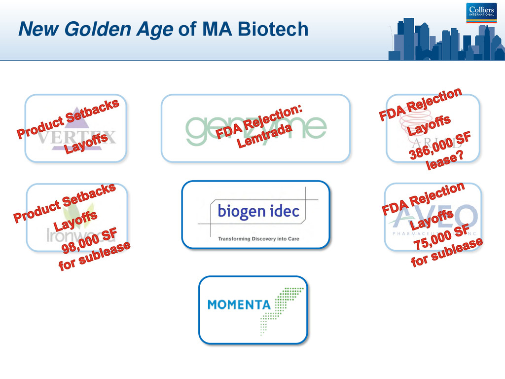 New Golden Age of MA Biotech