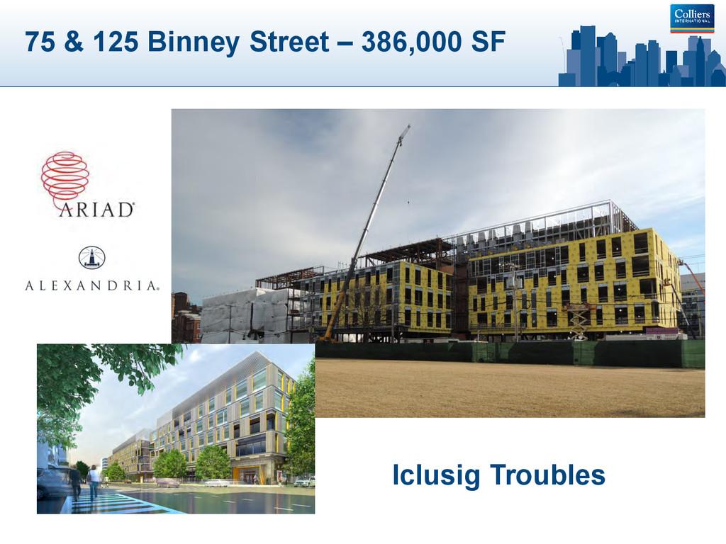 75 & 125 Binney Street – 386,000 SF Iclusig Tro...