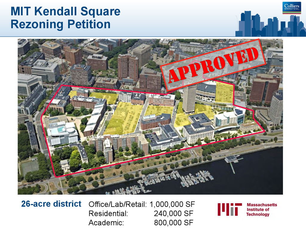 MIT Kendall Square Rezoning Petition Office/Lab...