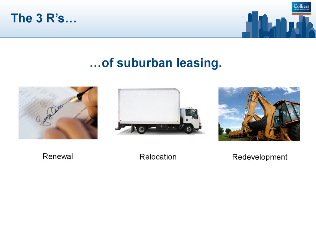 The 3 R's… Renewal Relocation Redevelopment …of...