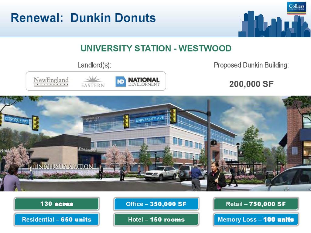 Renewal: Dunkin Donuts UNIVERSITY STATION - WES...