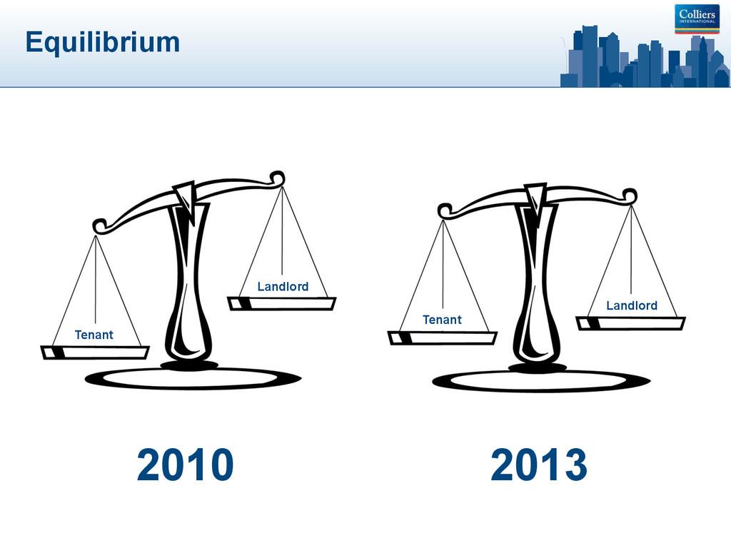 Equilibrium 2010 Tenant Landlord 2013 Tenant La...