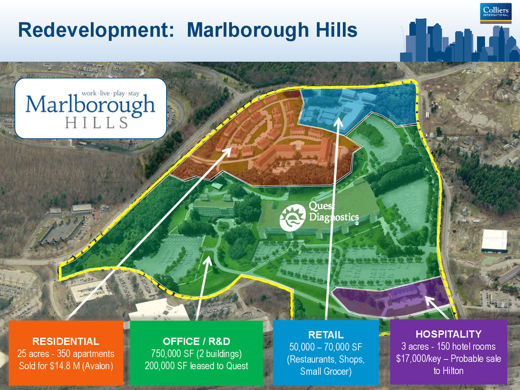 RESIDENTIAL 25 acres - 350 apartments Sold for ...