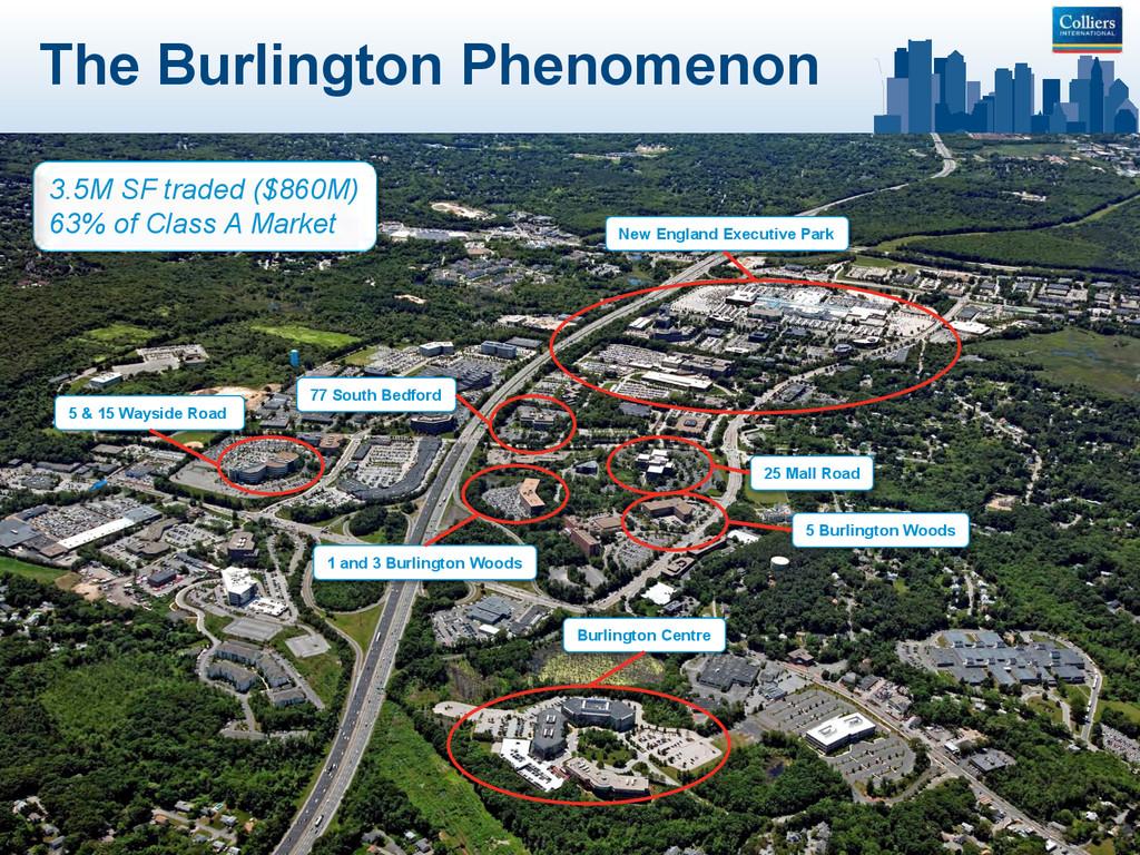 The Burlington Phenomenon 3.5M SF traded ($860M...