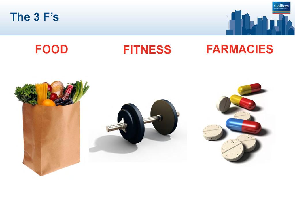 The 3 F's FOOD FITNESS FARMACIES