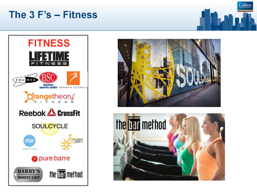 The 3 F's – Fitness FITNESS