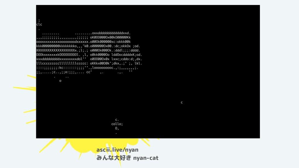 ascii.live/nyan みんな大好き nyan-cat