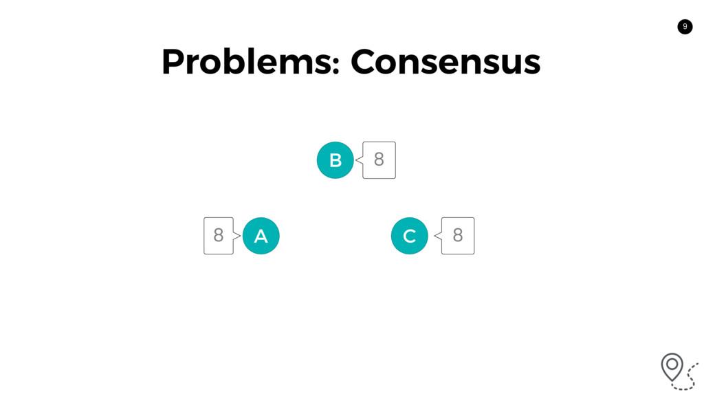 9 Problems: Consensus C B 8 8 A 8
