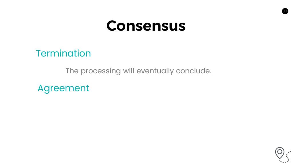 10 Consensus Termination Agreement The processi...