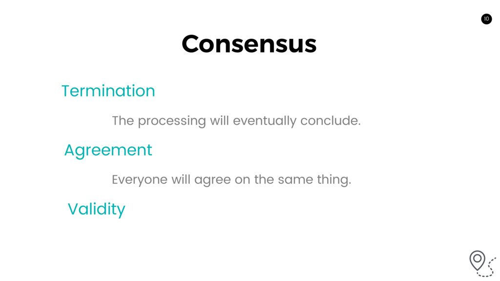 10 Consensus Termination Agreement Validity The...