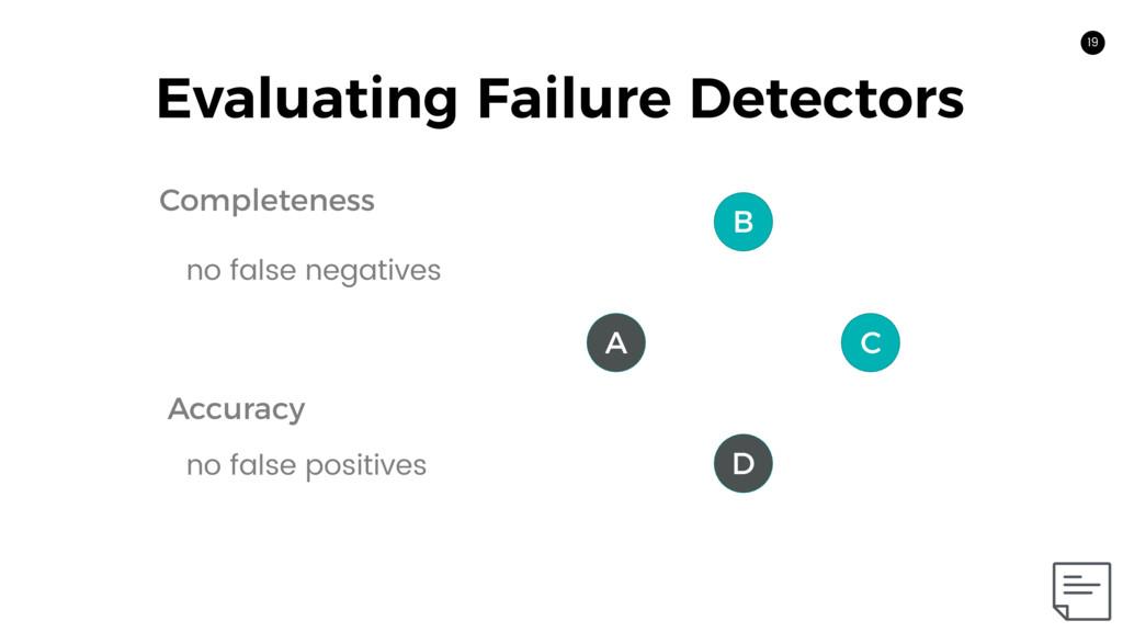 19 Evaluating Failure Detectors 19 Accuracy Com...