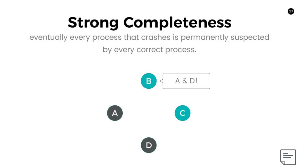 23 Strong Completeness 23 A C B D A & D! eventu...
