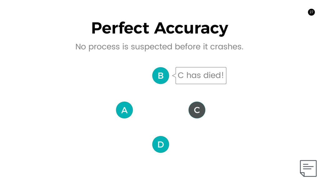 27 C A B D C has died! Perfect Accuracy No proc...