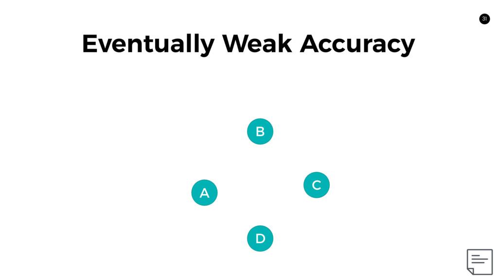 C 31 A B D Eventually Weak Accuracy