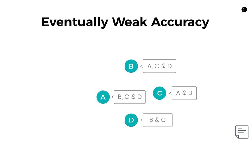 C 31 A B D A, C & D Eventually Weak Accuracy A ...