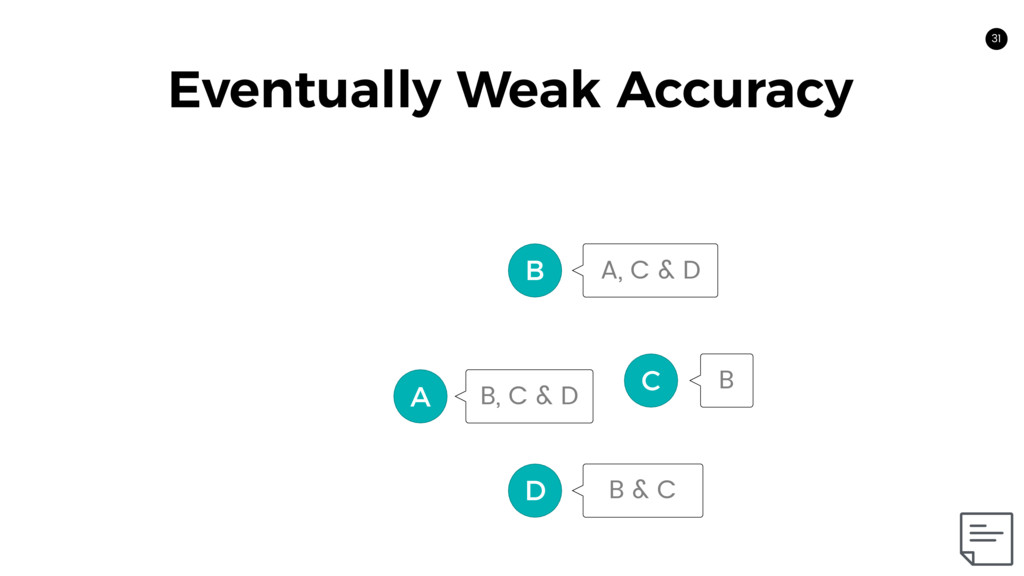 C 31 A B D A, C & D Eventually Weak Accuracy B ...