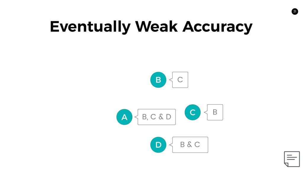 C 31 A B D Eventually Weak Accuracy B & C B C B...