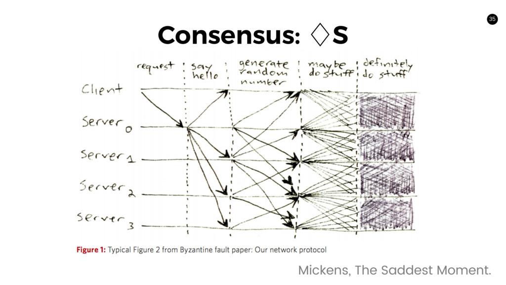 35 Consensus: ὓS Mickens, The Saddest Moment.