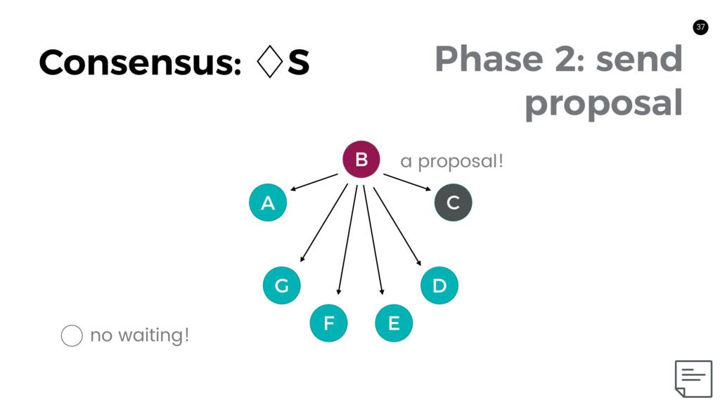 37 Consensus: ὓS 37 C A B D G Phase 2: send pro...