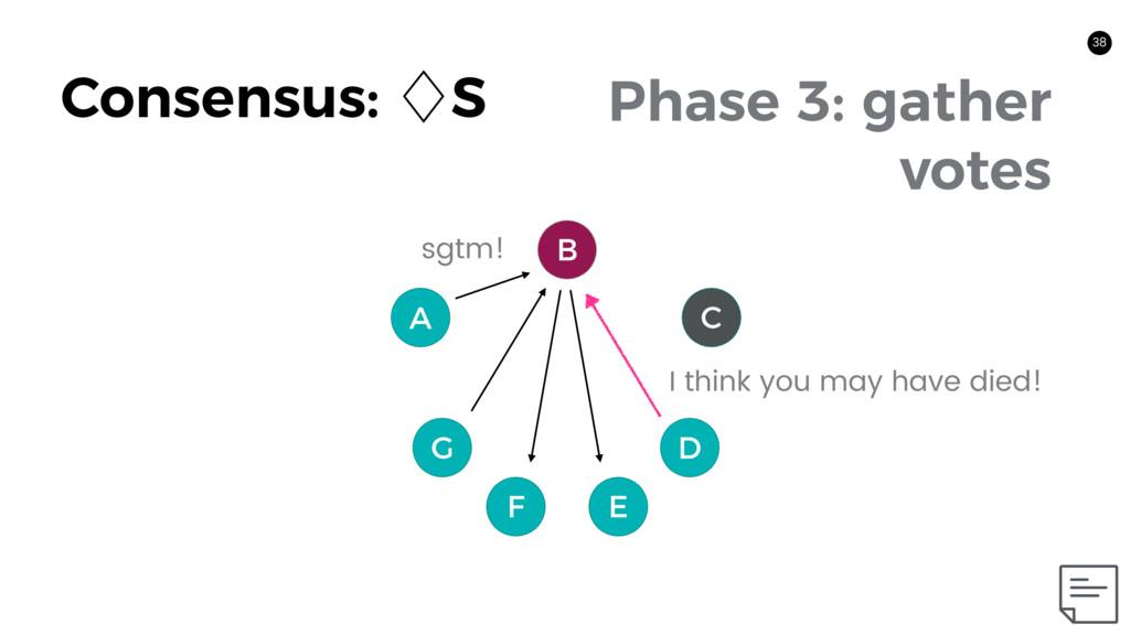 38 Consensus: ὓS 38 C A B D G Phase 3: gather v...