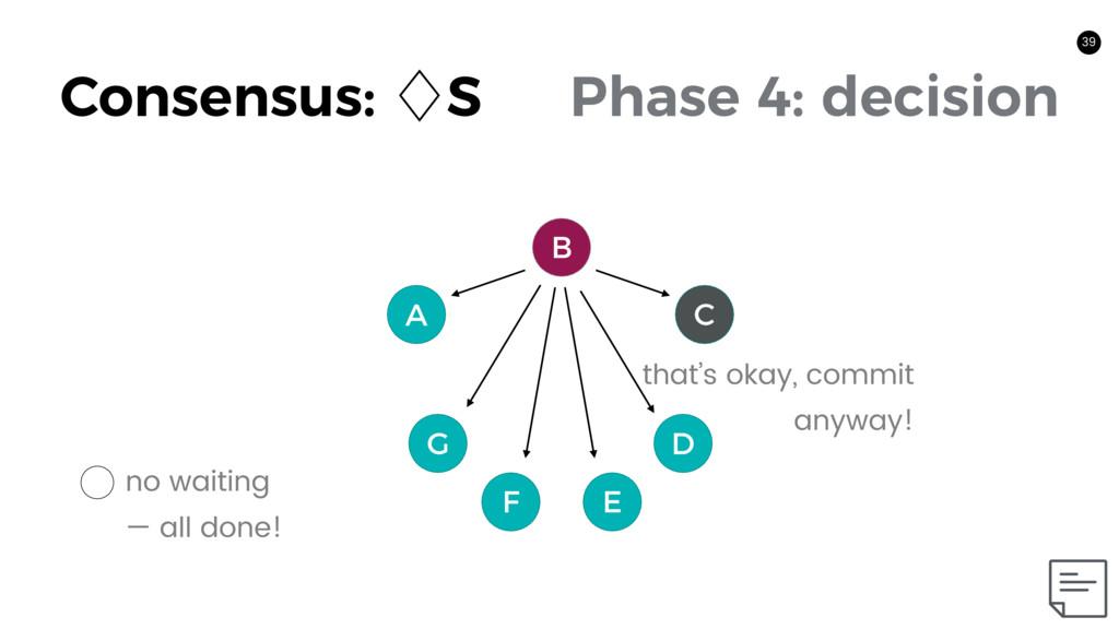 39 Consensus: ὓS 39 C A B D G Phase 4: decision...