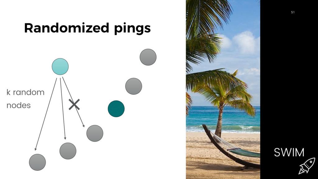 51 Randomized pings 51 k random nodes SWIM