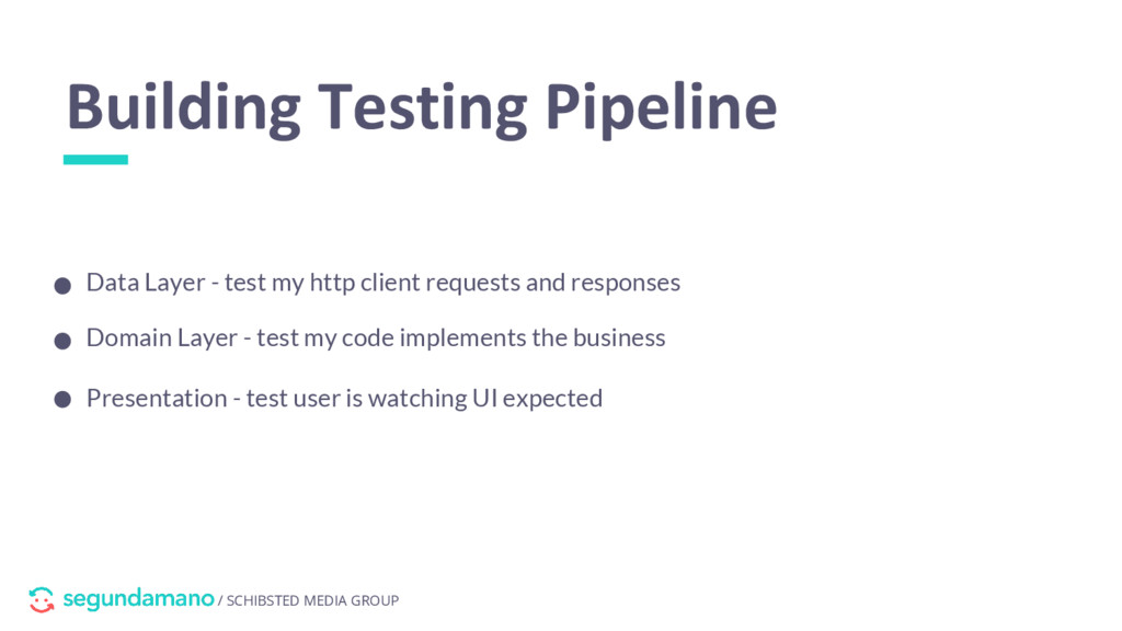 / SCHIBSTED MEDIA GROUP Building Testing Pipeli...