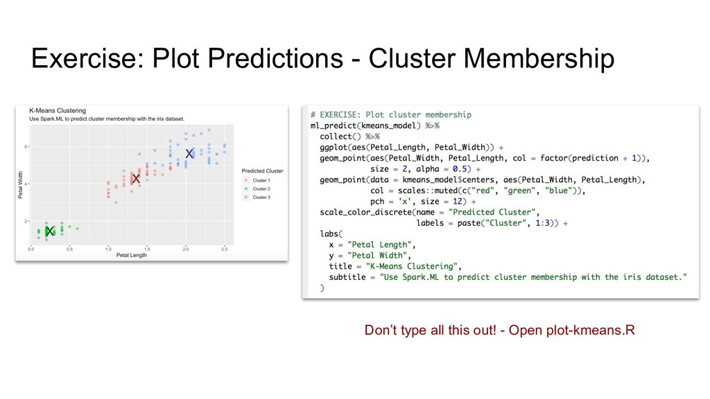 Exercise: Plot Predictions - Cluster Membership...