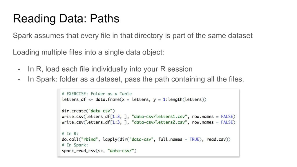 Reading Data: Paths Spark assumes that every fi...