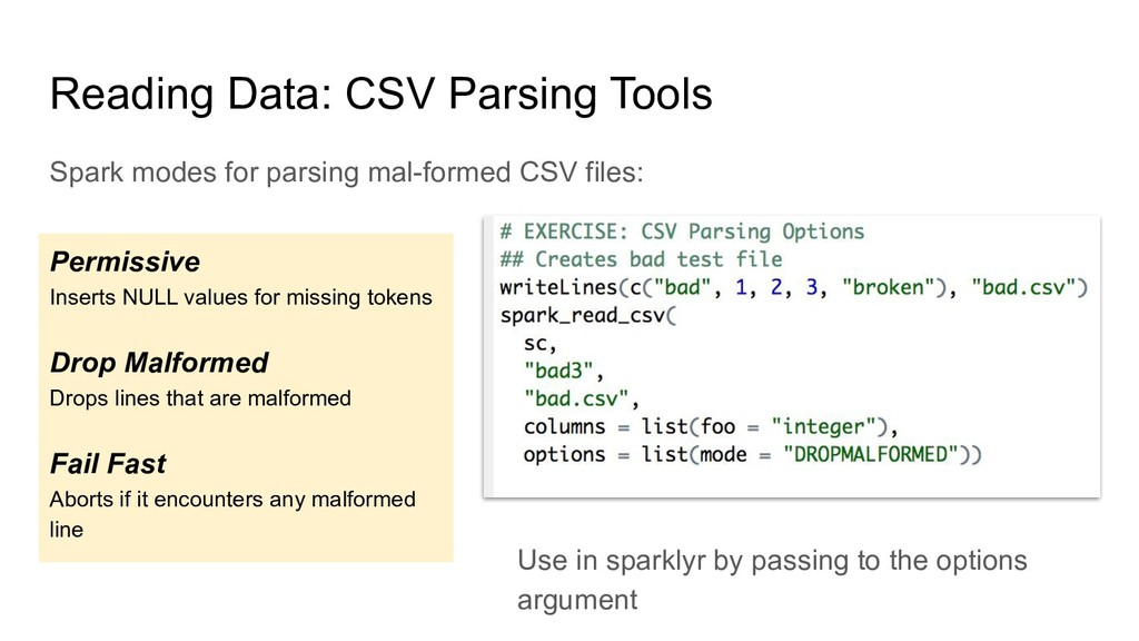 Reading Data: CSV Parsing Tools Spark modes for...